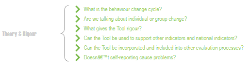 What is the behaviour change cycle?